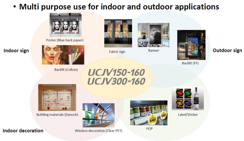 Mimaki UCJV series extreem veelzijdig qua printmedia & applicaties