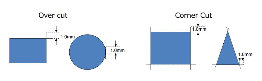 Mimaki CJV150 - CJV300 overcut & cornercut functies