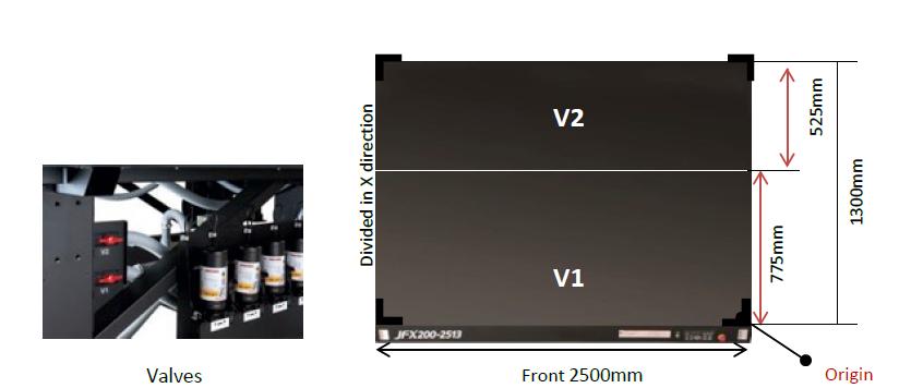 Mimaki JFX200 vacuumzones