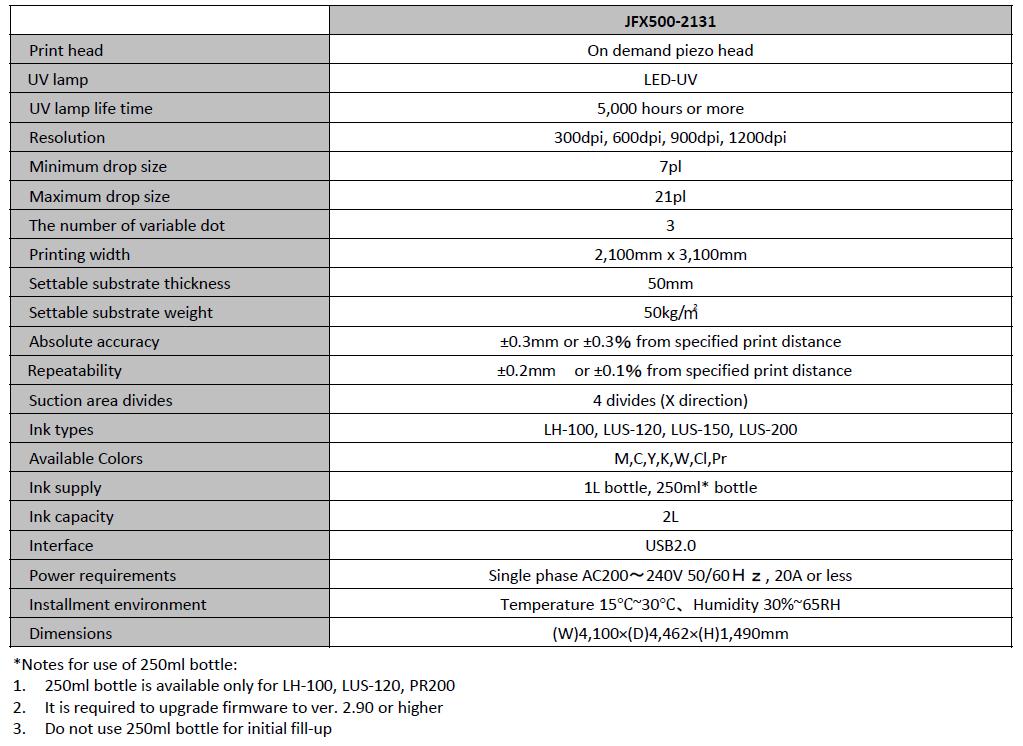 Mimaki JFX500-2131 technische specificaties