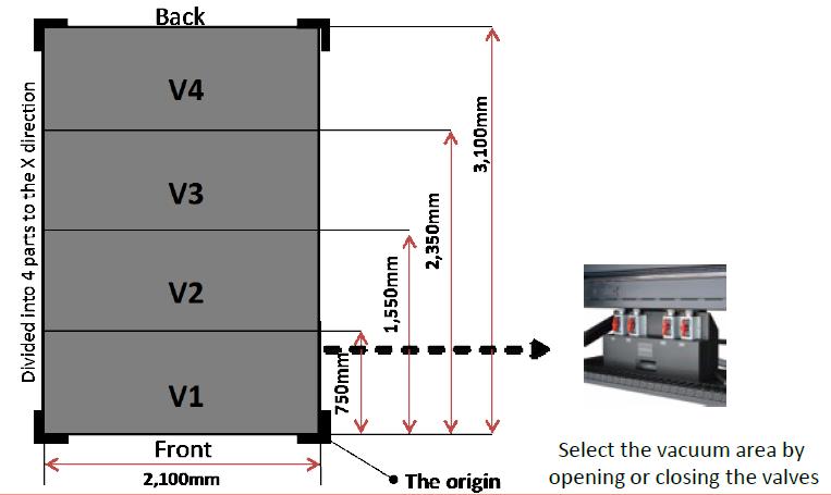 Mimaki JFX500-2131 vacuumzones