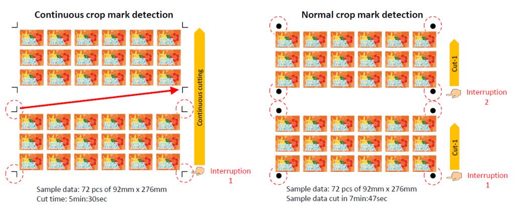 Mimaki UCJV series - continuous cropmark detection