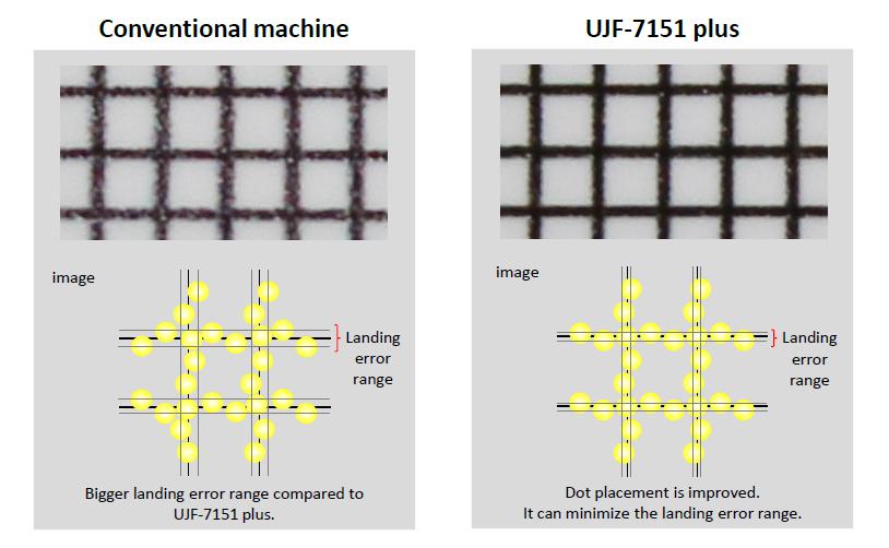 Mimaki UJF-7151plus hogere precisie