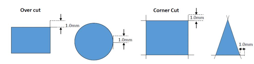 Mimaki snijplotters - overcut & cornercut