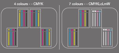 Mimaki UJV55-320 Printhead-configuration-4-7