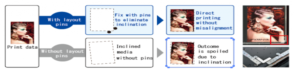 layoutpins Mimaki JFX500-2131