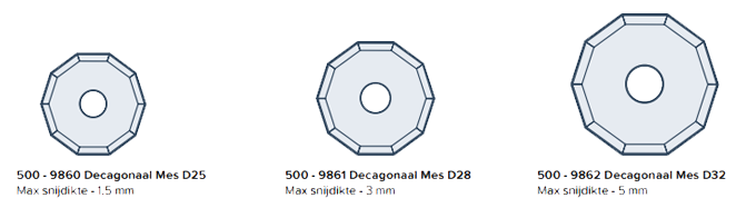 messen-roterende-snijtool-Summa F-series vlakbed snijtafels - e1503938678579
