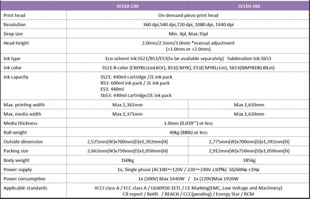 technische specificaties Mimaki JV150-160 & JV150-130