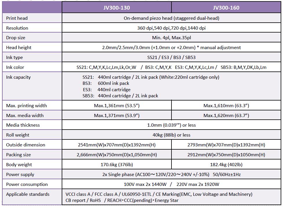 technische specificaties Mimaki JV300-160 & JV300-130